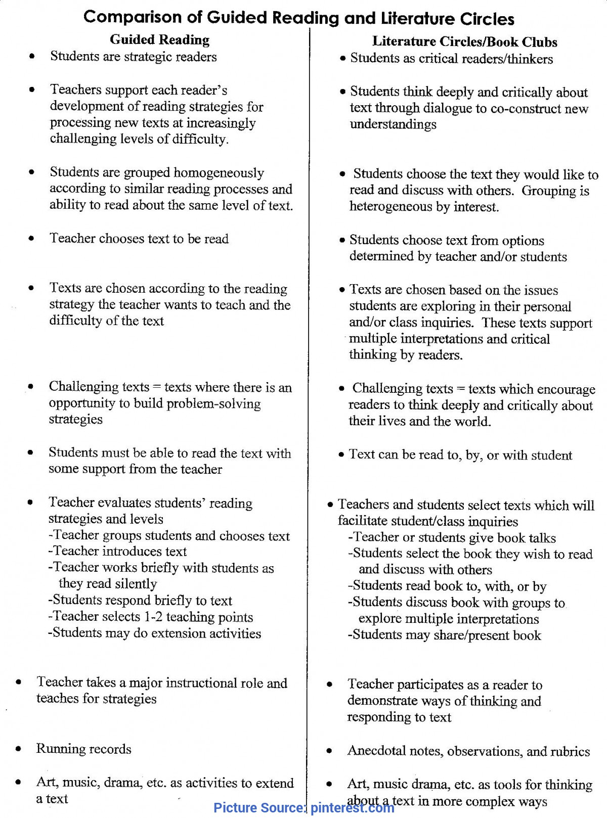 Best 5Th Grade Guided Reading Lesson Plans Guided Reading | Guided_Reading_-_Literature_Circles.Jp