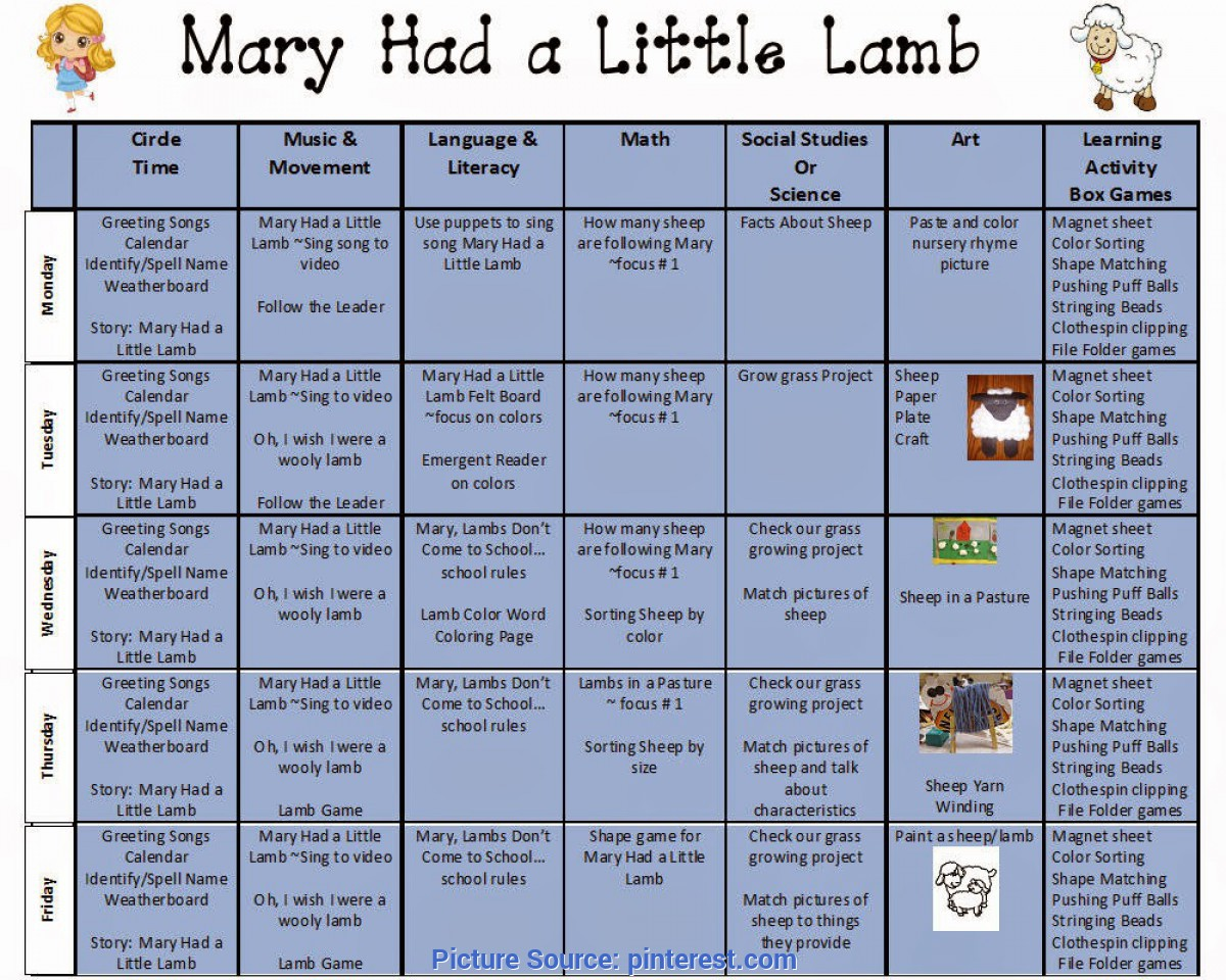 Best Lesson Plans For Two Year Olds Lesson Plans Bible Based 1 Year Old | Daycare | Pinteres