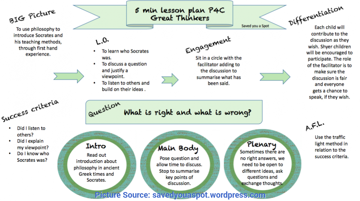 Fresh Example Of Detailed Lesson Plan In Science Grade 5 11 Example