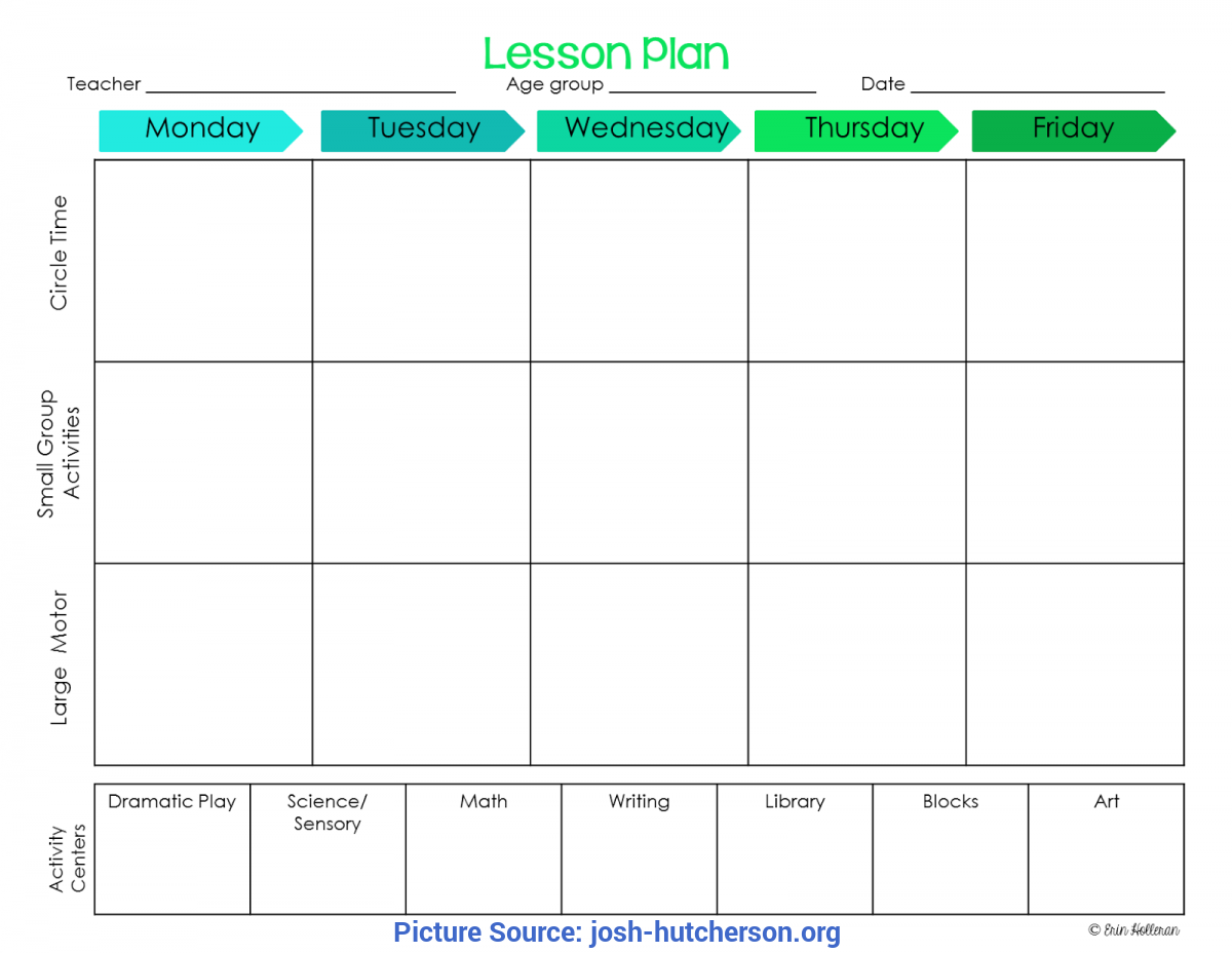 Best Preschool Lesson Plans Blocks Awesome Pre K Lesson Plan Template | Josh-Hutche