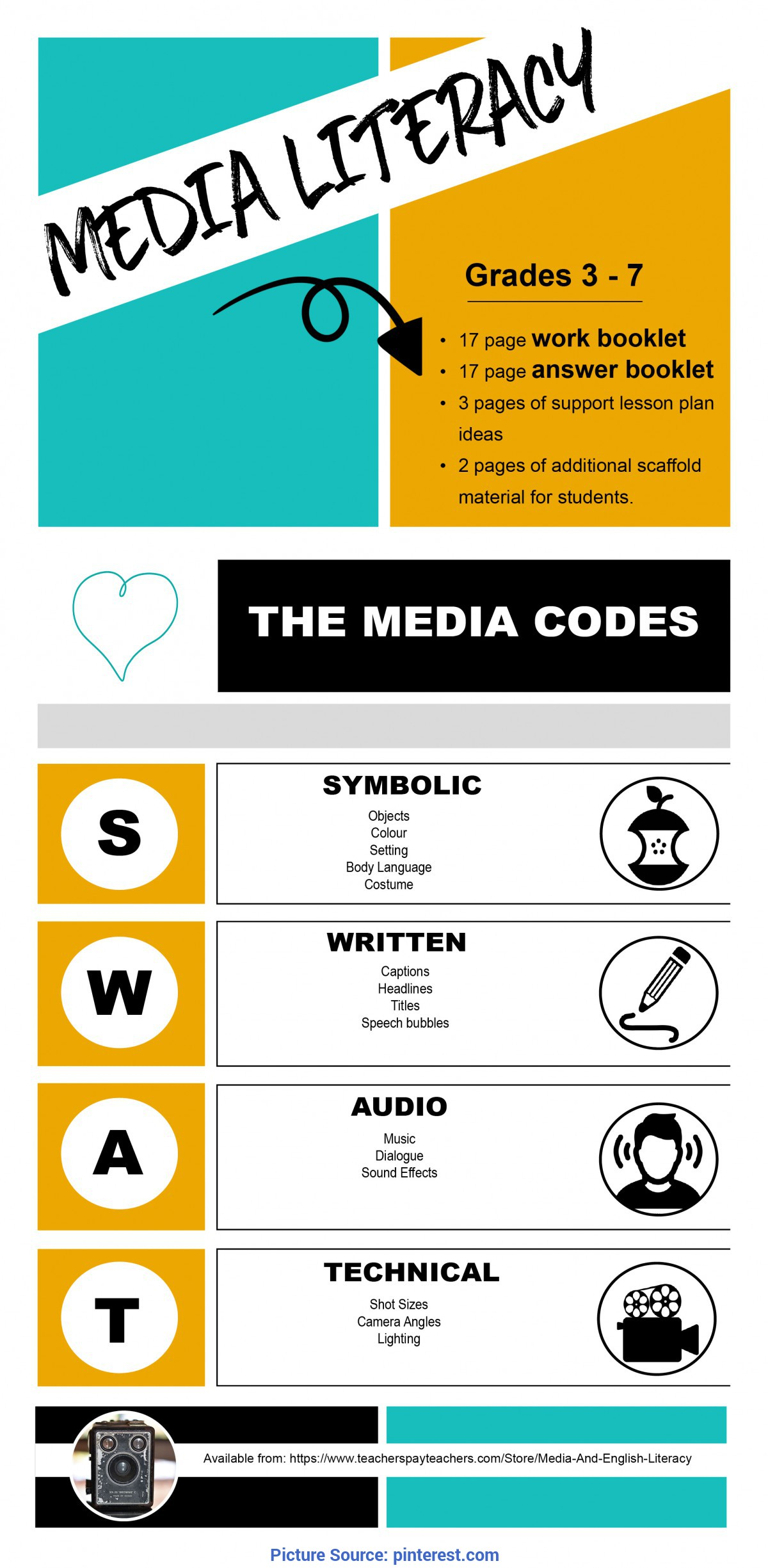 Best Visual Literacy Lesson Plans The 4 Media Codes - Media Literacy Worksheets - Grades 3-7 | Medi