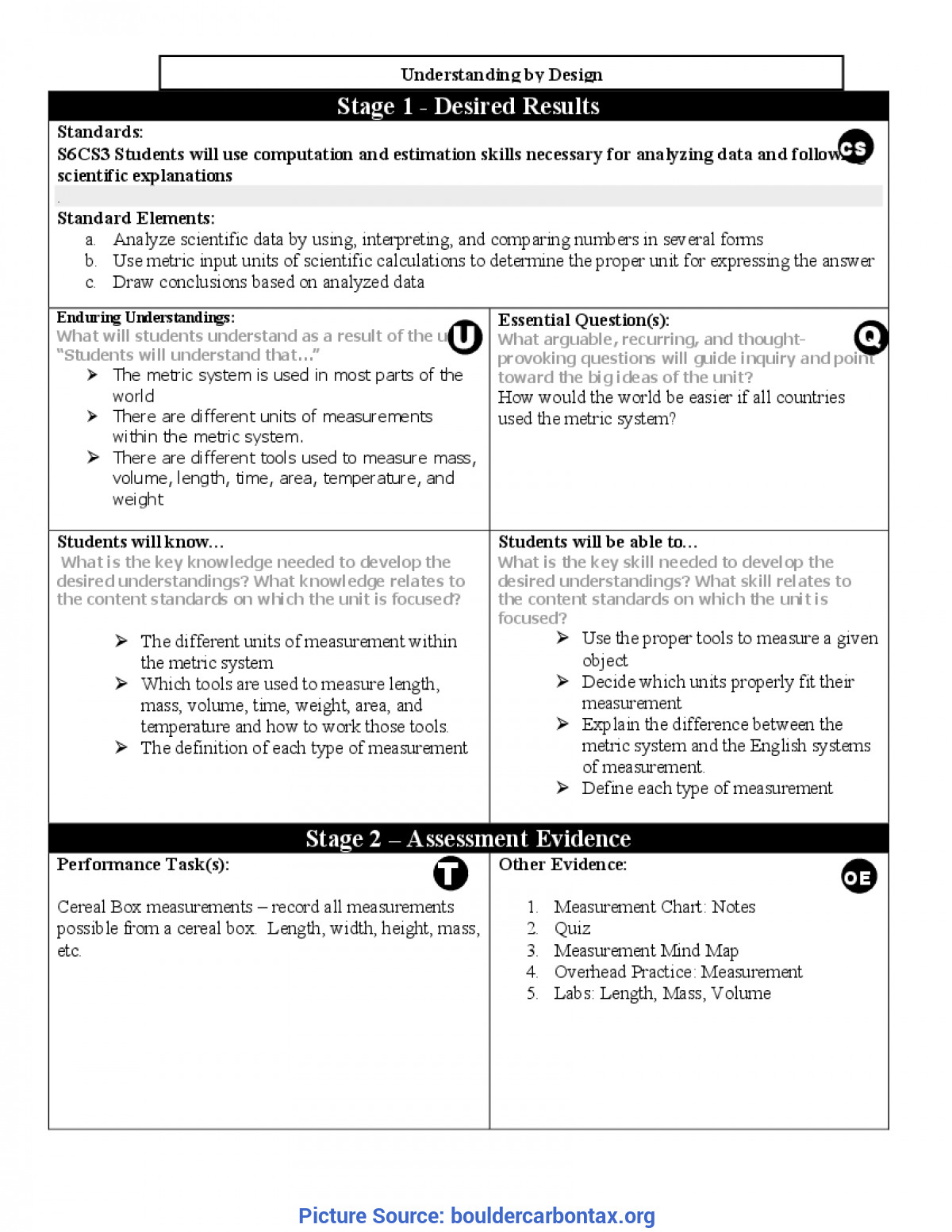 Briliant 4A'S Lesson Plan In Science Word Lesson Plan Template Associate Auditor Cover Le