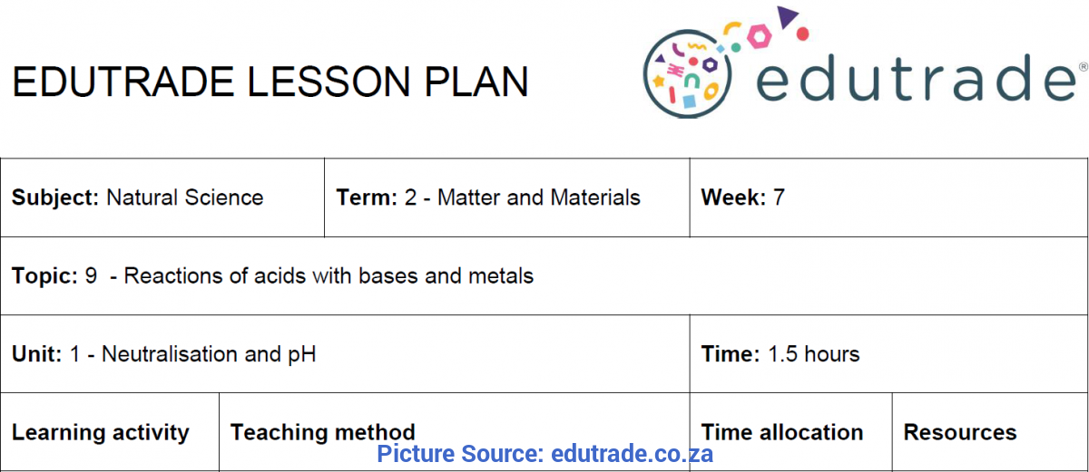 Briliant Cbse Lesson Plans For Science Teachers Neutralisation And Ph Lesson