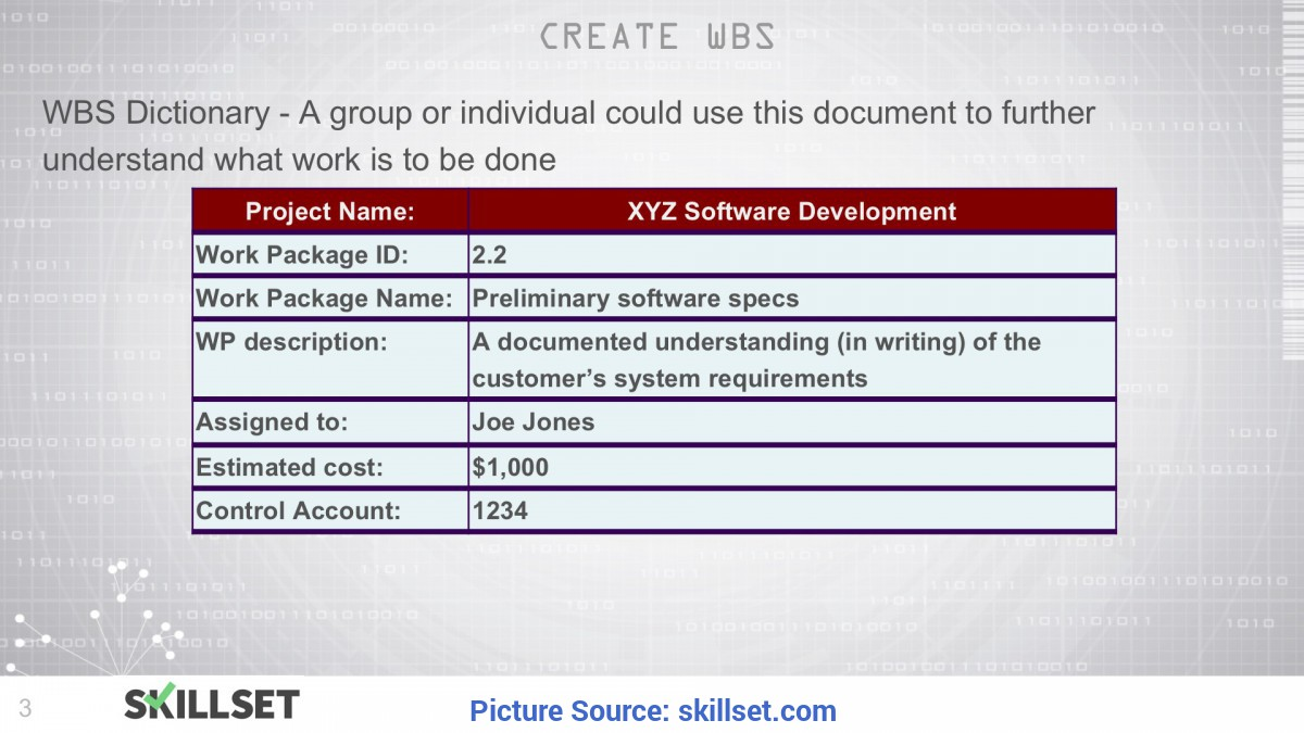Briliant Pmp Lessons Learned Template Policies, Lessons Learned, Templates For The Wbs Are All Example