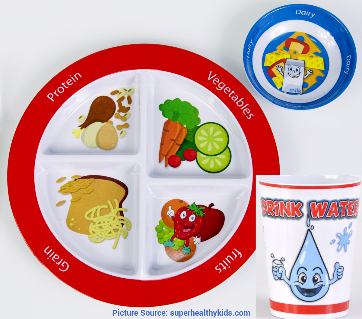 Complex 2Nd Grade Health Lesson Plans 8 Myplate Lesson Ideas For K-2Nd Grade | Healthy Ideas For