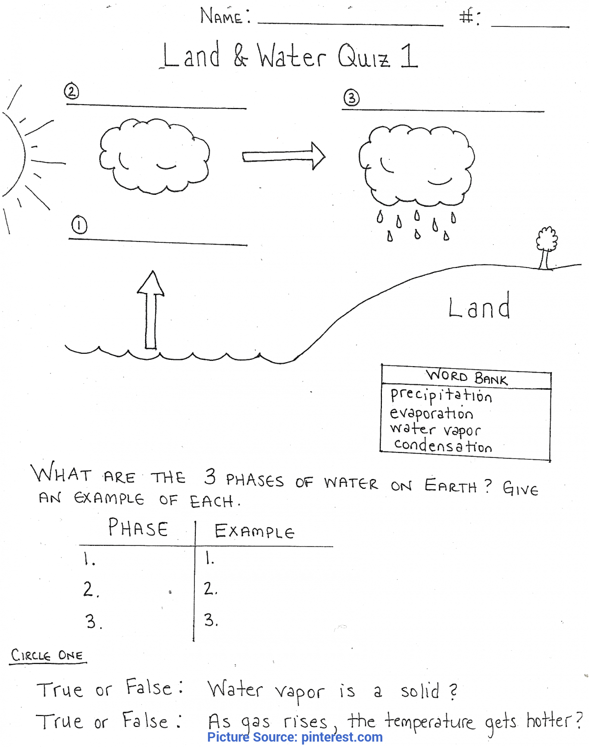 Complex 3Rd Grade Lesson Plan On Water Cycle Water Cycle Worksheets For 3Rd Grade | Su Döngüsü Resimli Anlatı