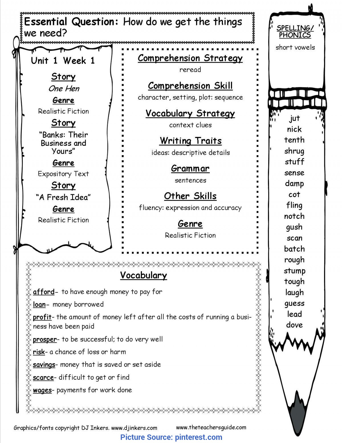 Complex Guided Reading Program McGraw-Hill Wonders Fifth Grade Resources And Printouts | Readin