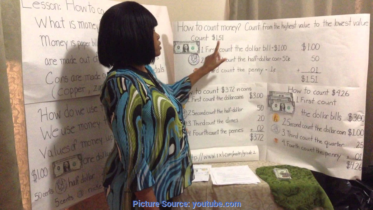 Complex Lesson Plan For Teaching Money Simulated Lesson Plan: How To Count Money To Second Grade Student