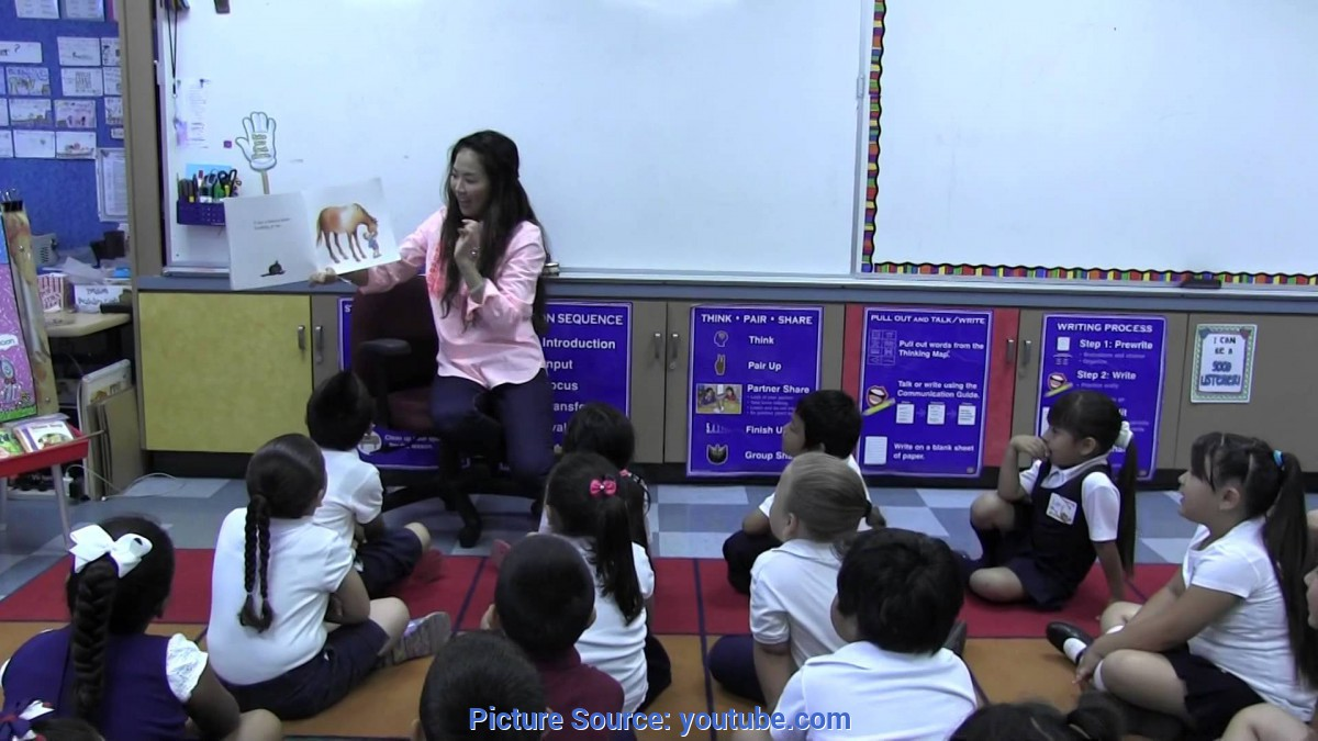 Complex Shared Reading Lesson Plans Kindergarten Kindergarten Shared Reading Day 1 - You