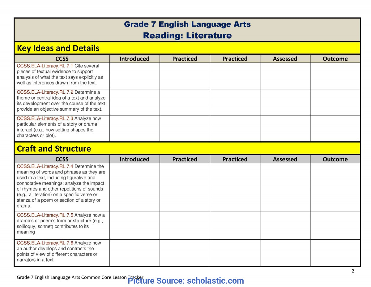 Excellent 8Th Grade Math Lesson Plan Template Common Core Math And Ela Lesson Plan Organizers For The Middl