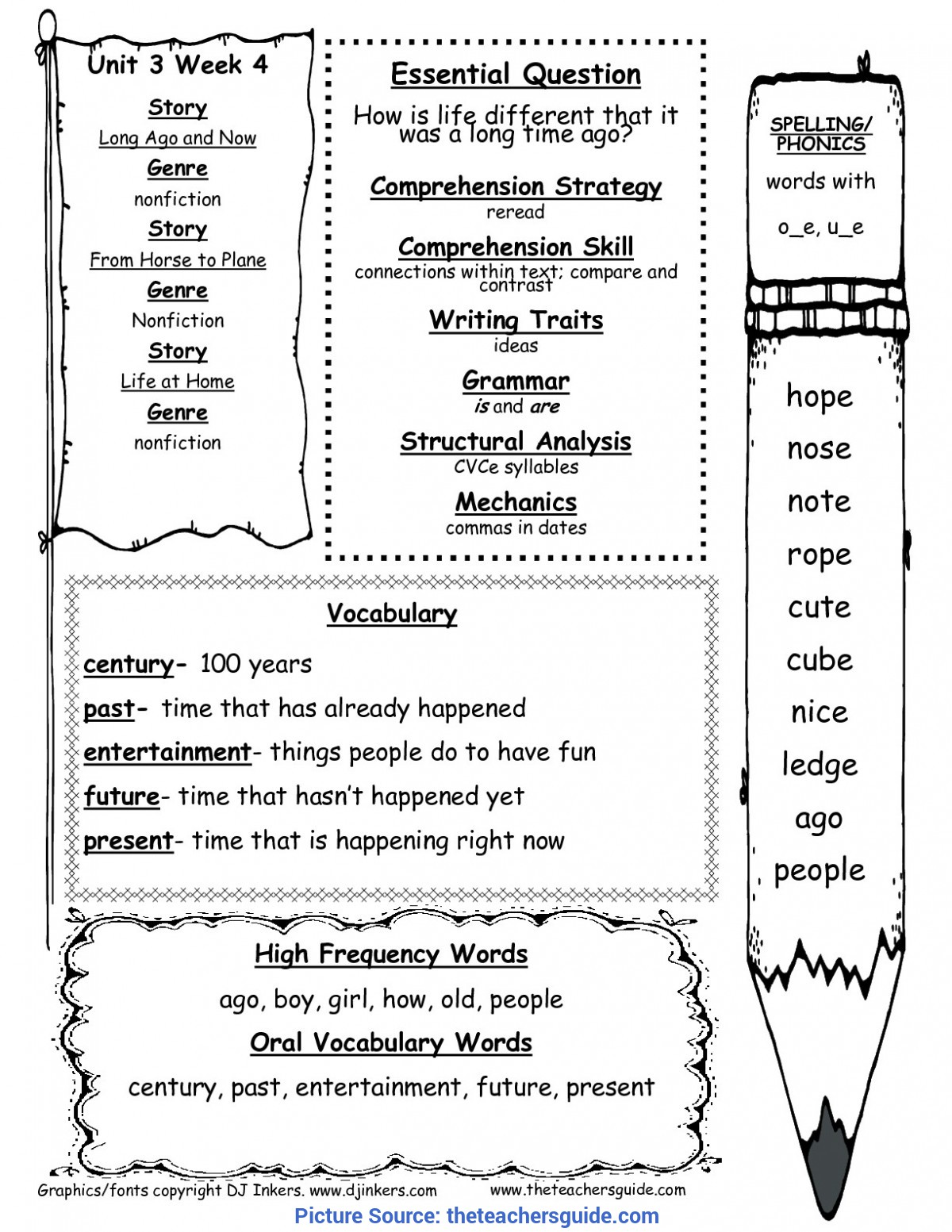 Fresh Addition Lesson Plans For 1St Grade McGraw-Hill Wonders First Grade Resources And Print