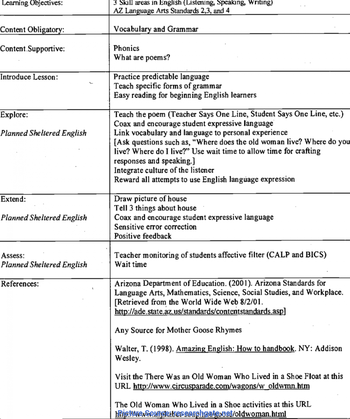 Fresh English Language Lesson Plans 19 Lesson Plan Developed By Glenn Bergquist For A Young Englis