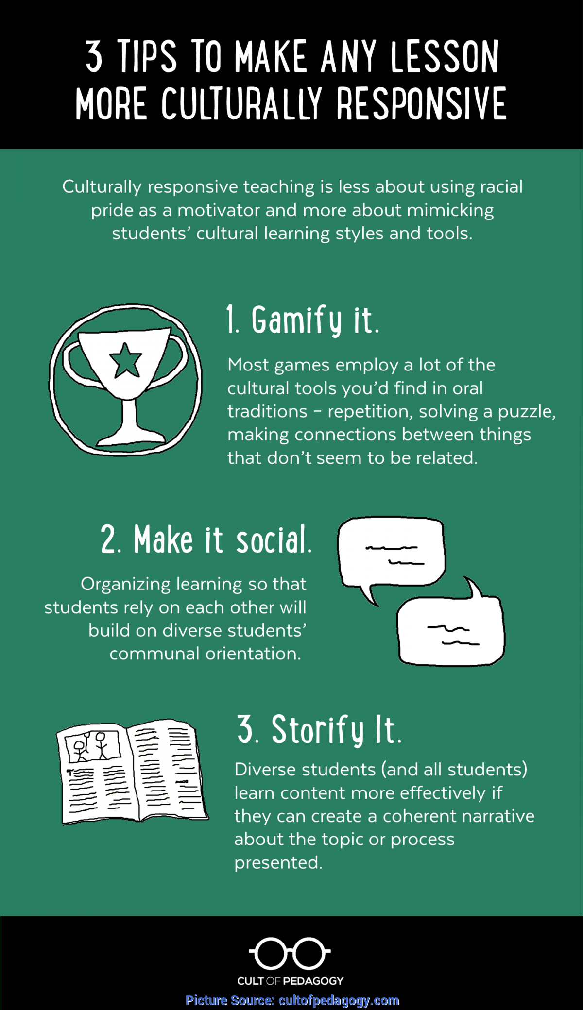 Fresh How To Make A Lesson Plan Culturally Responsive 3 Tips To Make Any Lesson More Culturally Responsive | Cult O