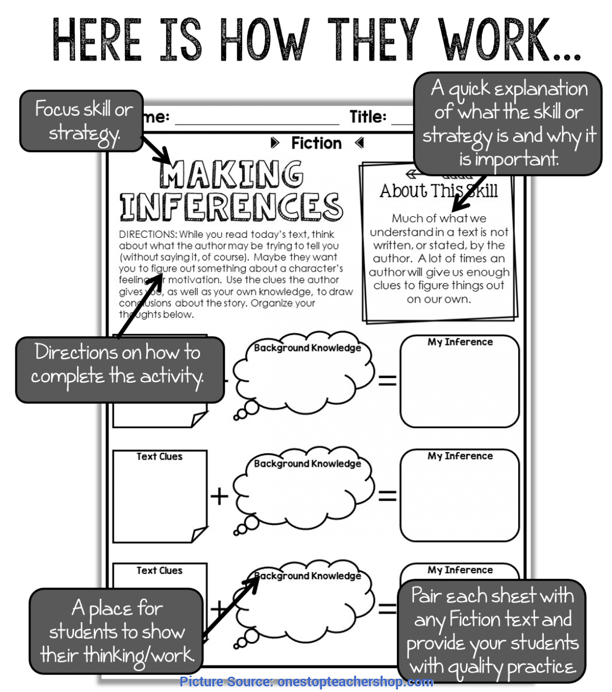 Fresh Non Fiction Guided Reading How To Make Guided Reading Stress-Free - One Stop Teacher