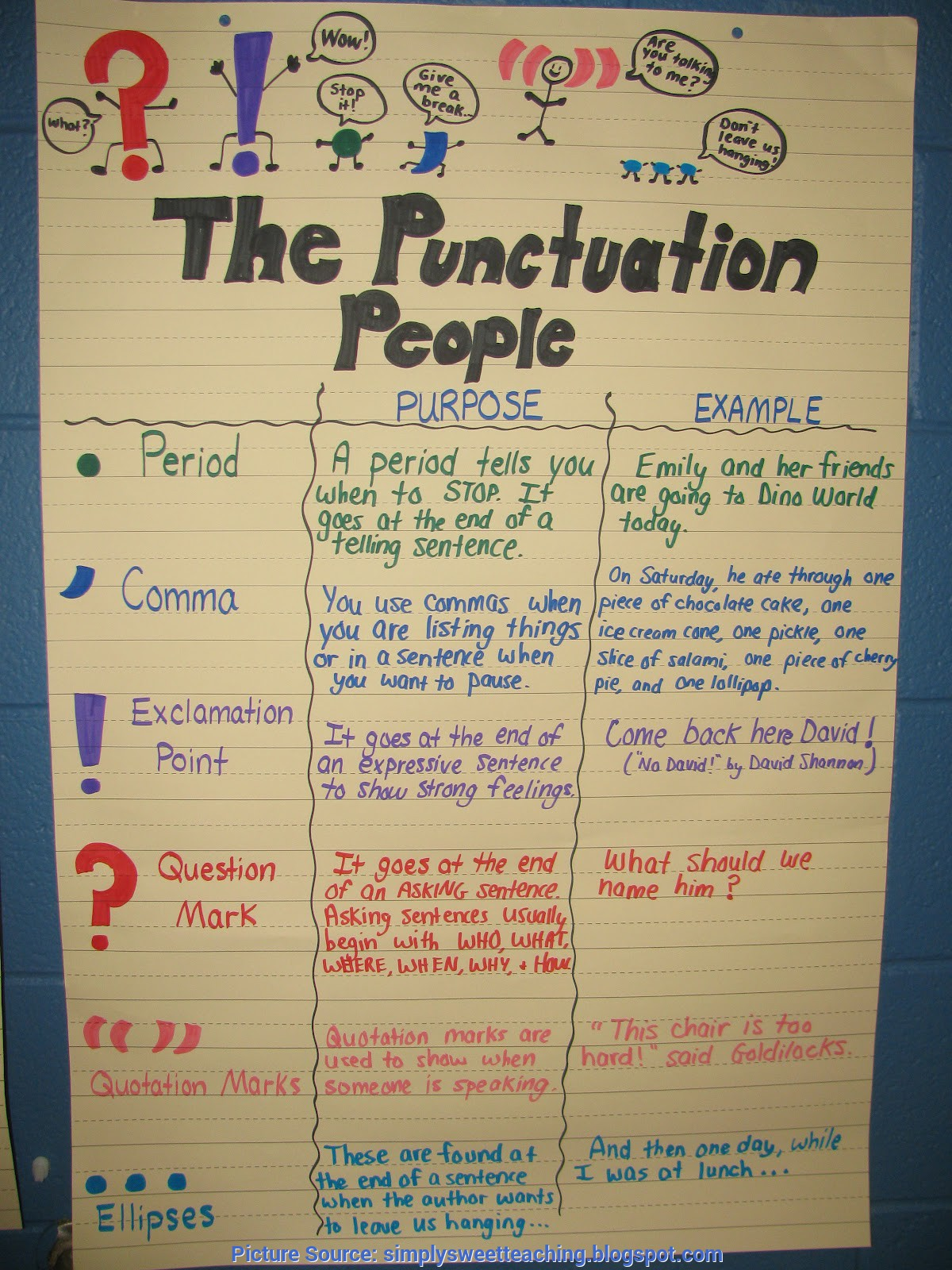 Fresh Punctuation Lesson Plans 2Nd Grade Simply Sweet Teaching: Punctuation Peo