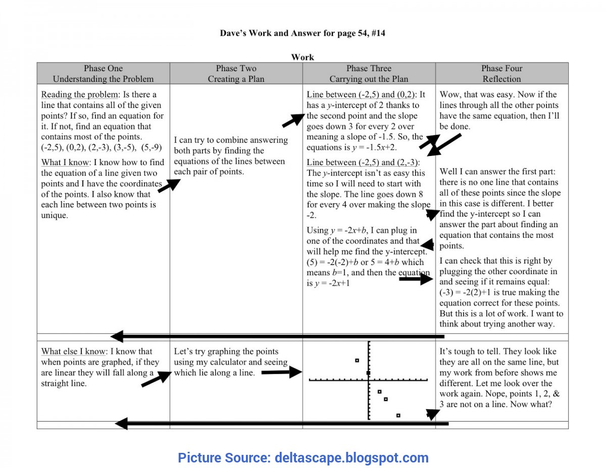 Fresh Reading Recovery Lesson Plan Example Delta Scape: How do You Teach Problem Solv