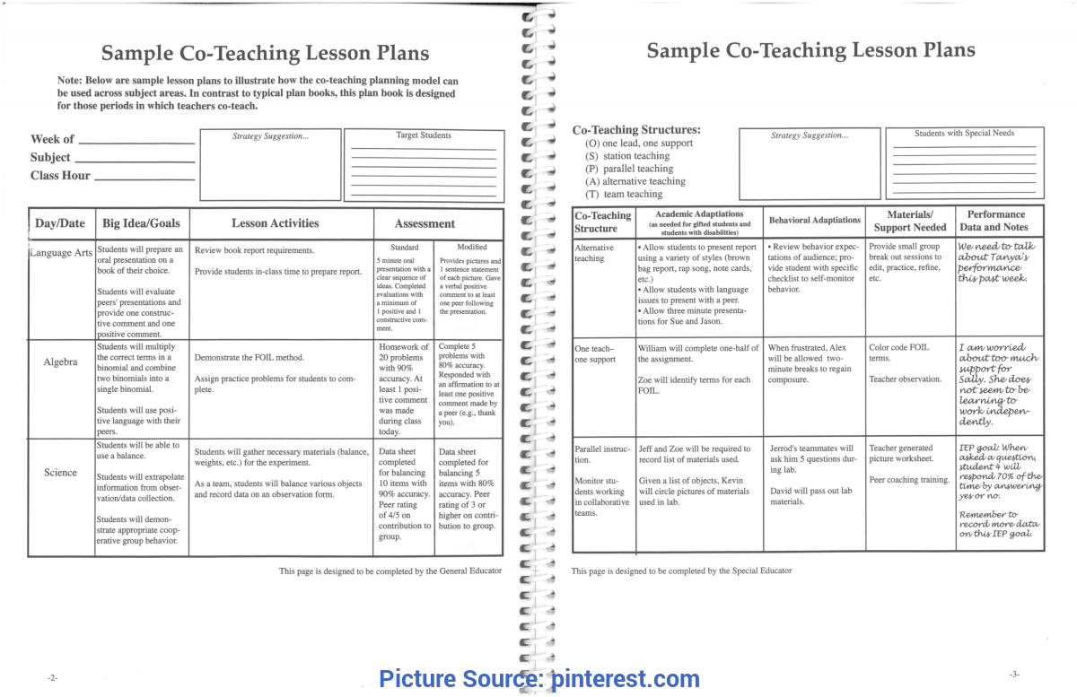 Fresh Simple Lesson Plans For Elementary Students Printable Co Teaching Lesson Plans 2 With Teaching Lesson Pla