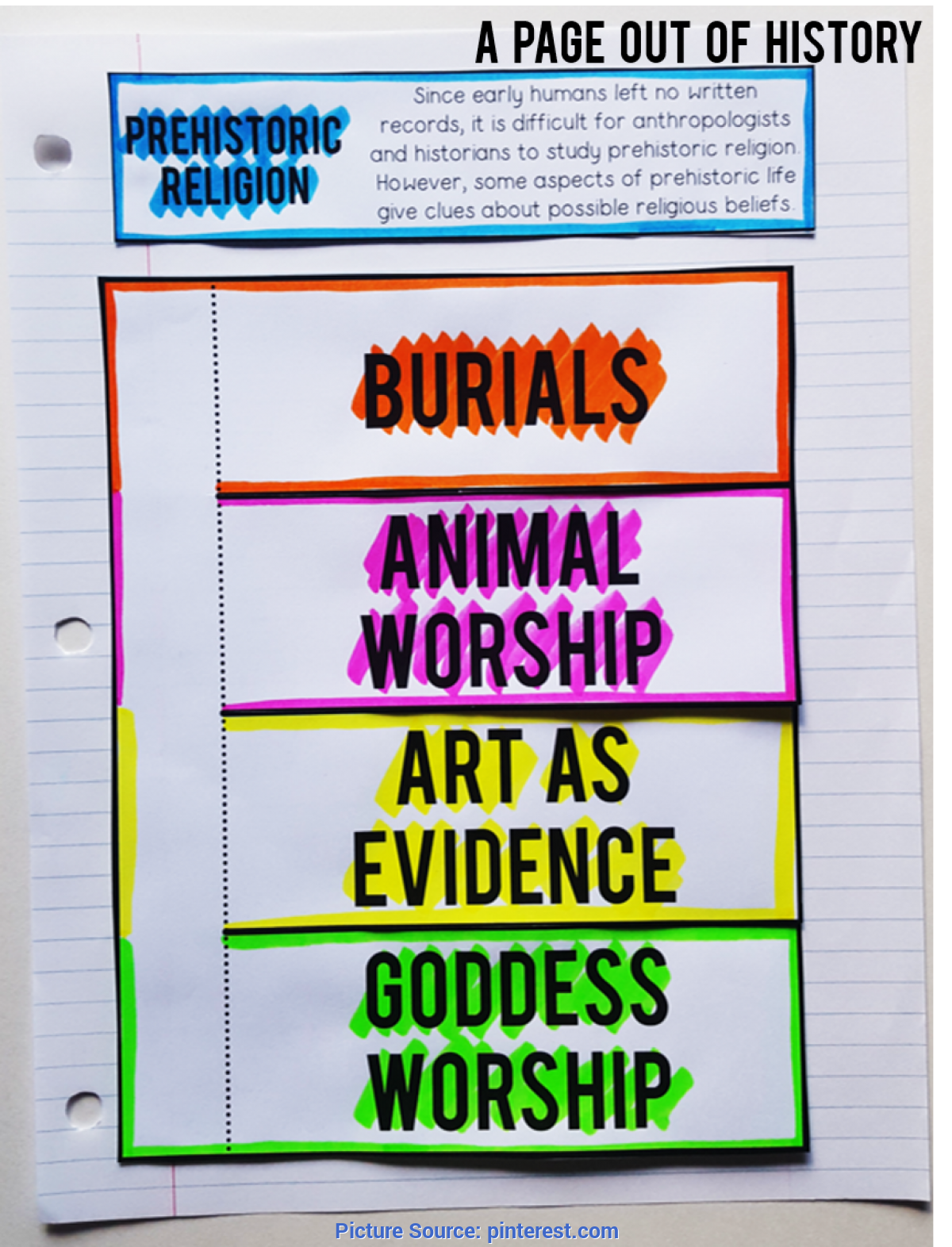 Fresh World History Lesson Plans Early Humans Interactive Notebook And Graphic Organizers | Earl