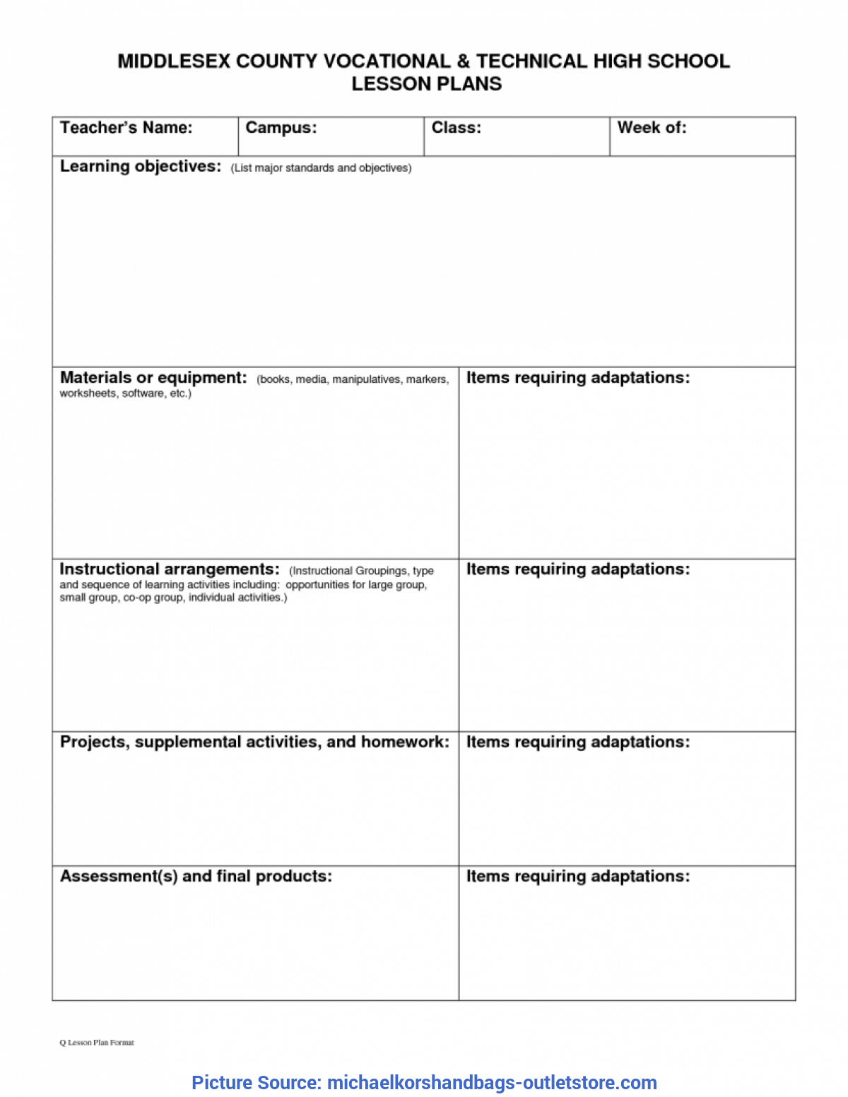 newest lesson plan rationale example lesson plan guidel