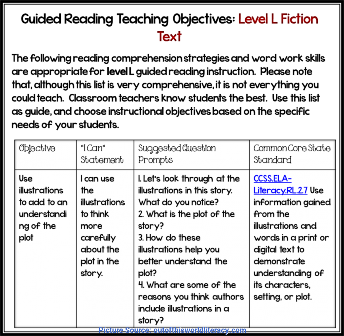 Good Objectives For Comprehension Reading Lesson Getting Started With Guided Rea