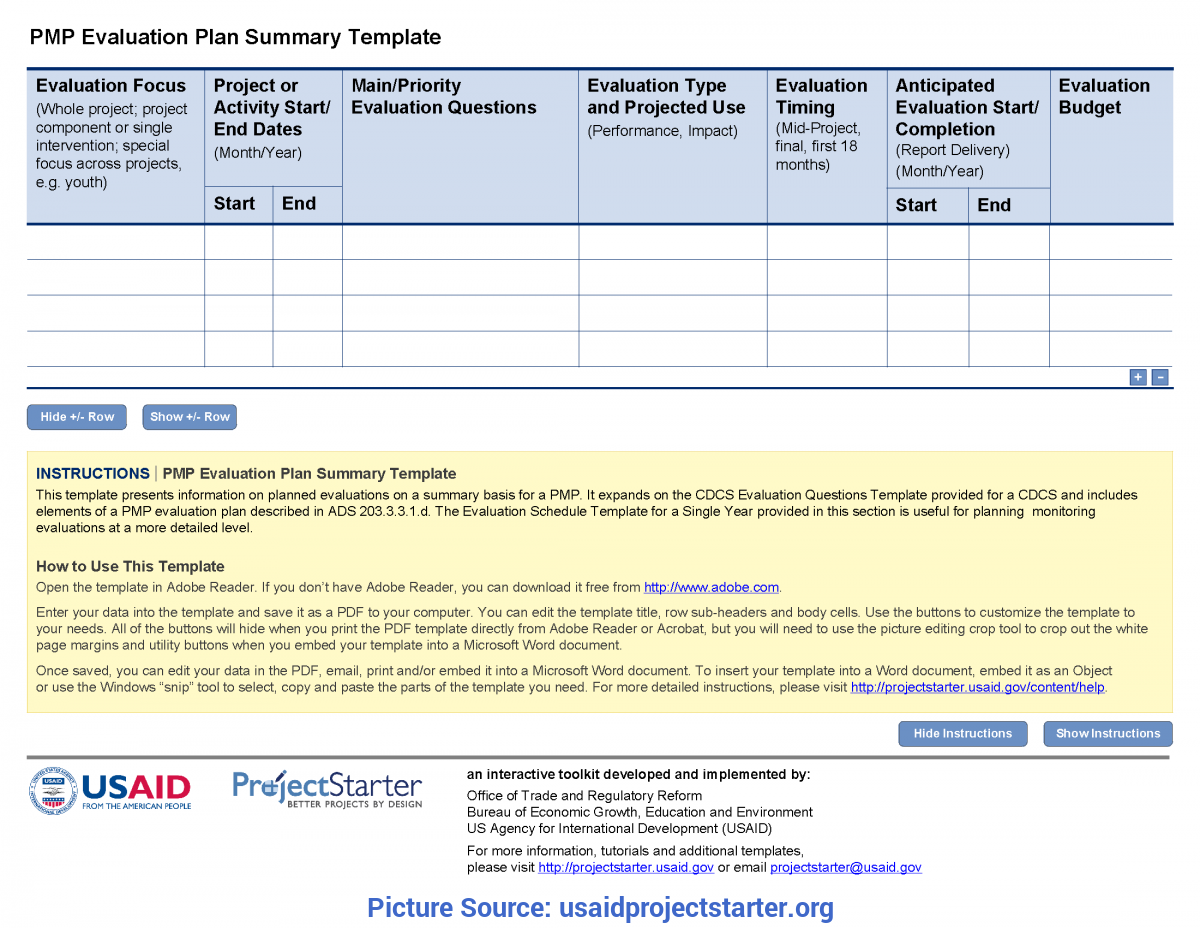 Good Pmp Document Lessons Learned Pmp Evaluation Plan Summary Template | Project Starter €? U