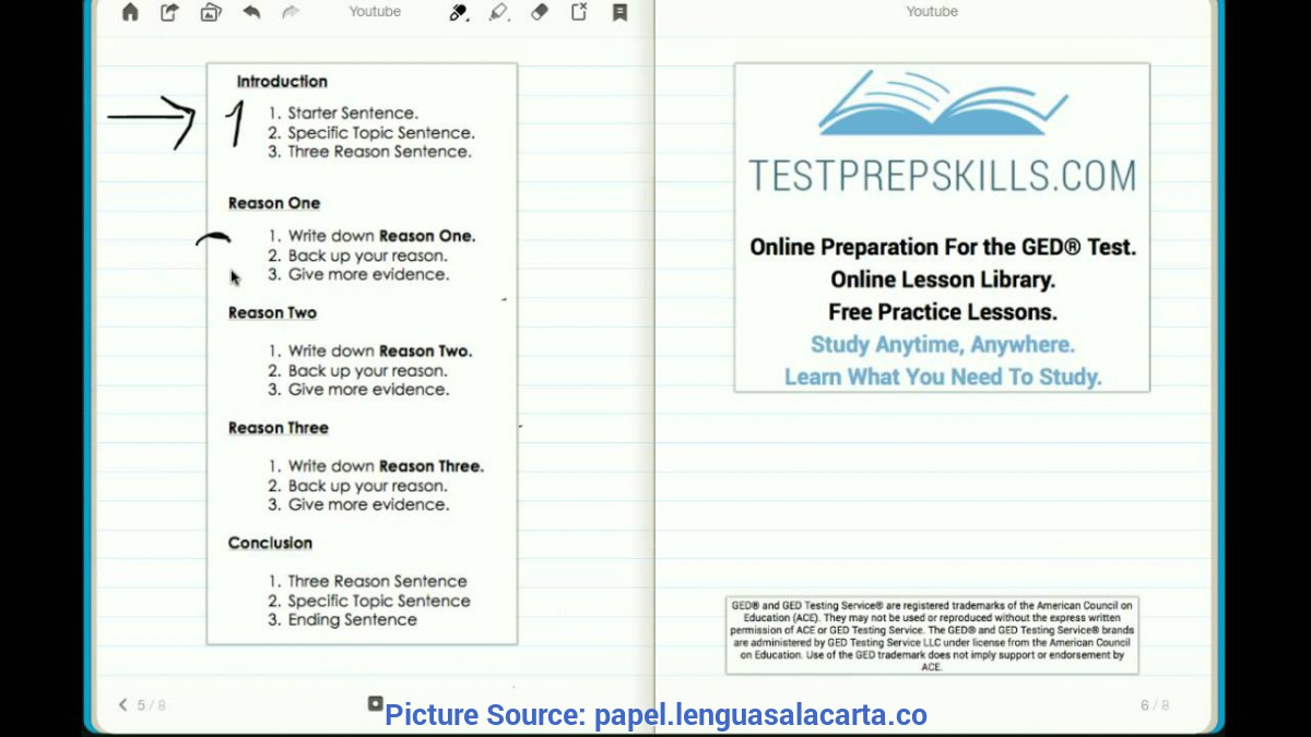 Great Ged Lesson Plans For Teachers 2014 Ged Sample Essays - Papel.Lenguasalacart