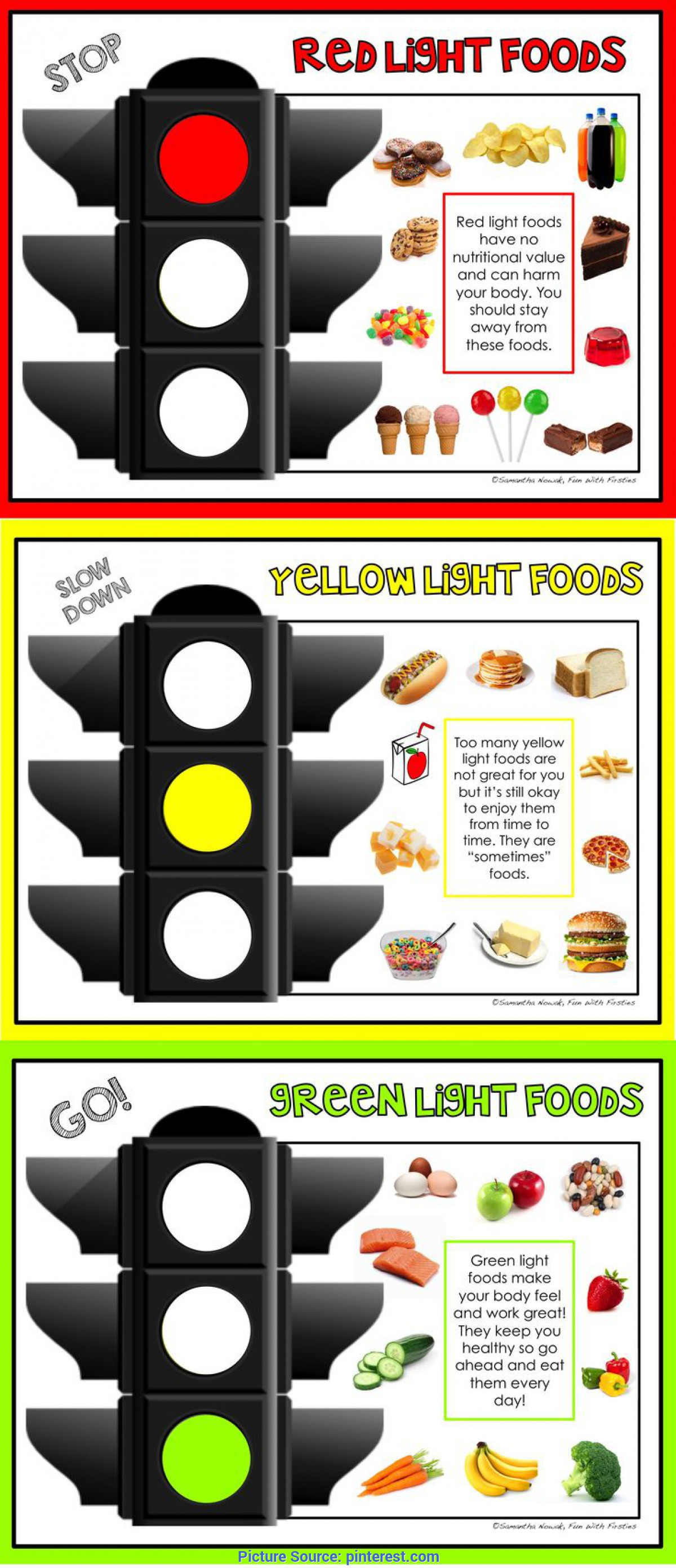Great Lesson Plan For Teaching Healthy Eating Best 25+ Nutrition Activities Ideas On Pinterest | Scienc