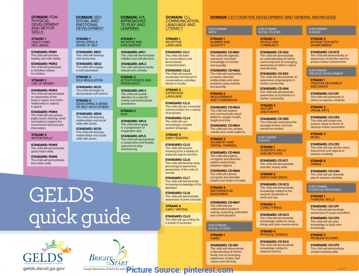 Great Lesson Plans For Preschool With Standards Georgia Early Learning And Development Standards (Gelds) Quic