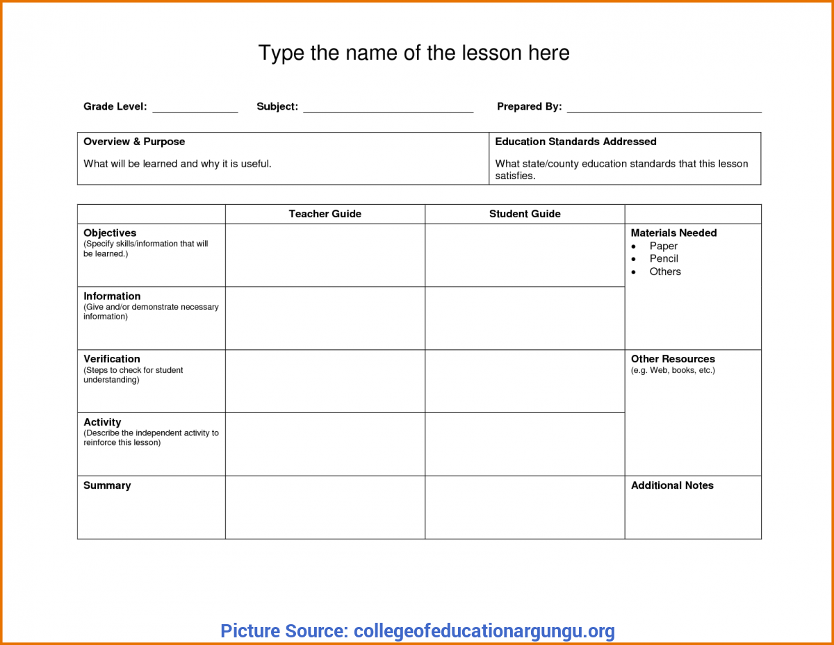 fresh project management lessons learned report lessons learnt report template choice image
