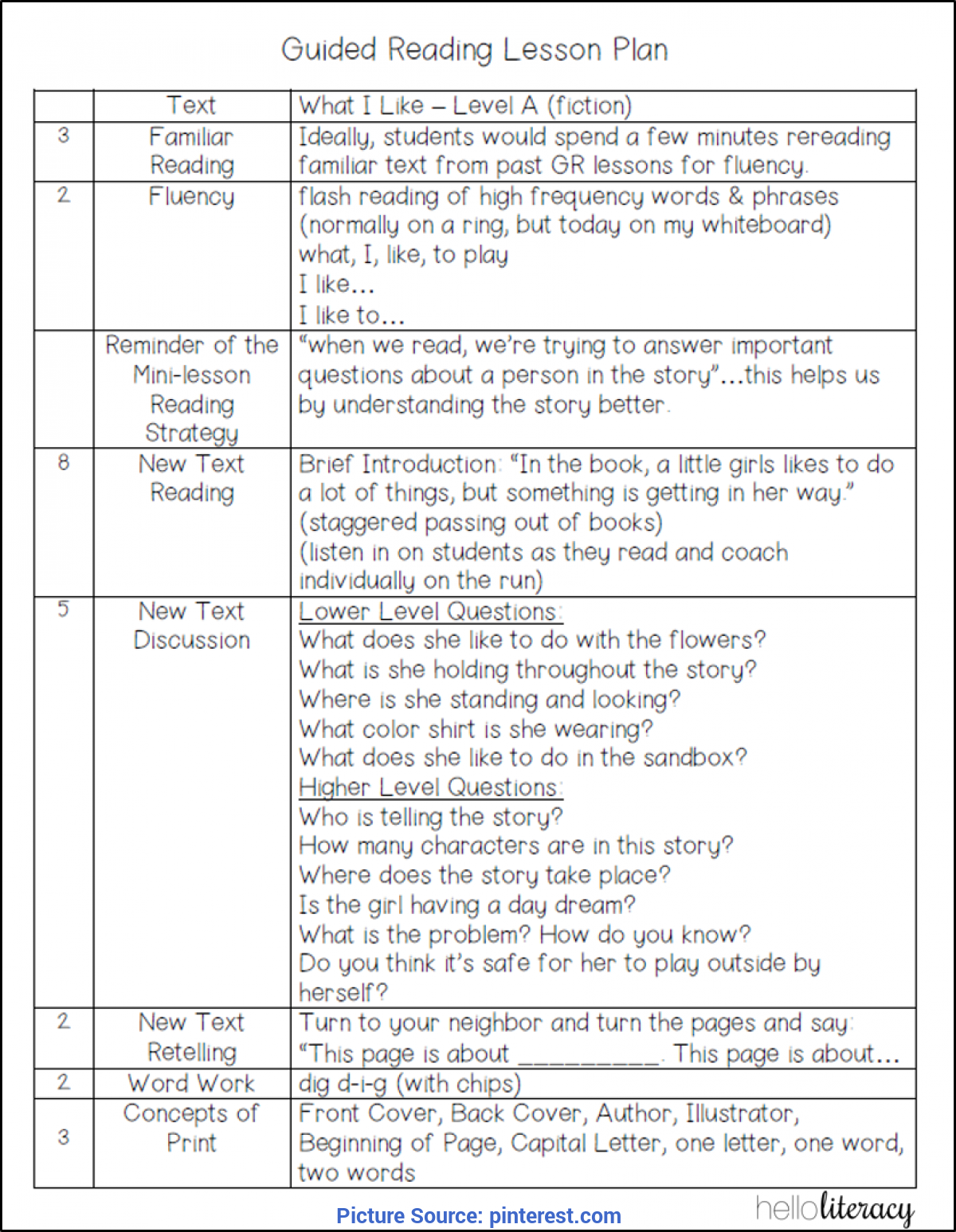 Great Reading Lesson Plan For 3Rd Grade Guest Post: It'S January And Half Of My Kindergartners Are Stil