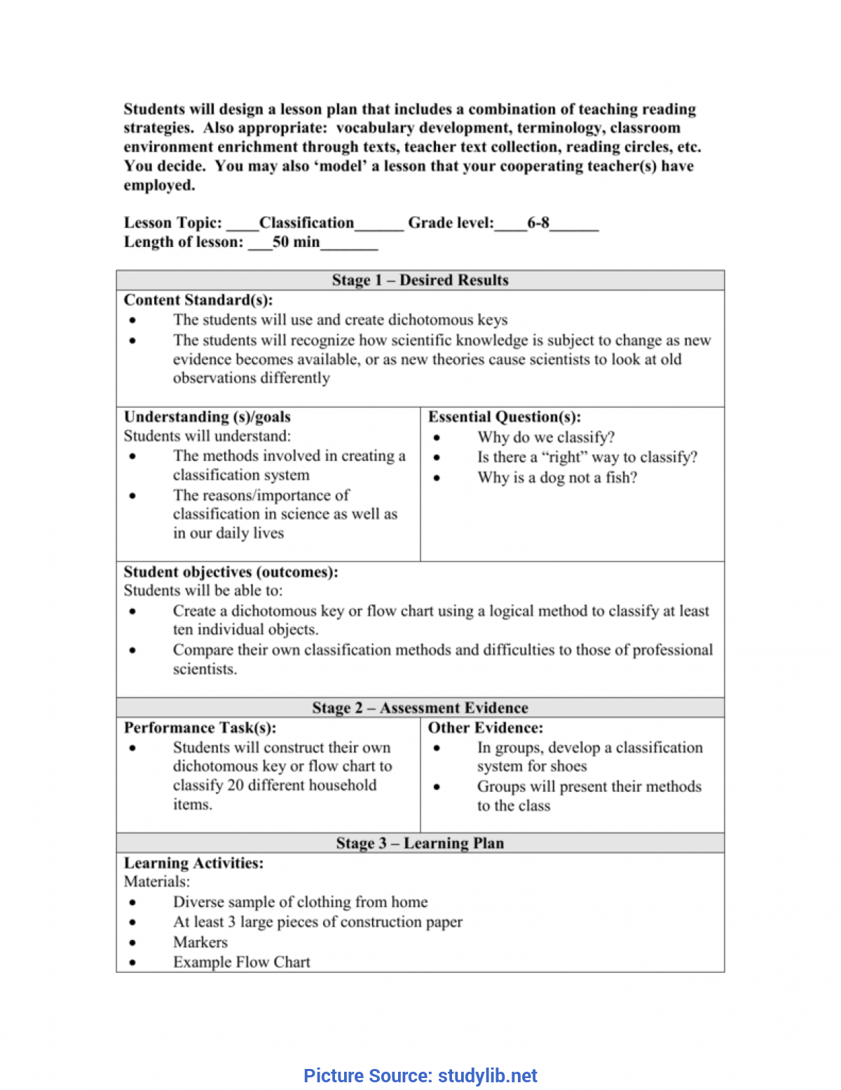 Great Ubd Lesson Plan Sample In Science Sample Ubd Lesson Plan Temp