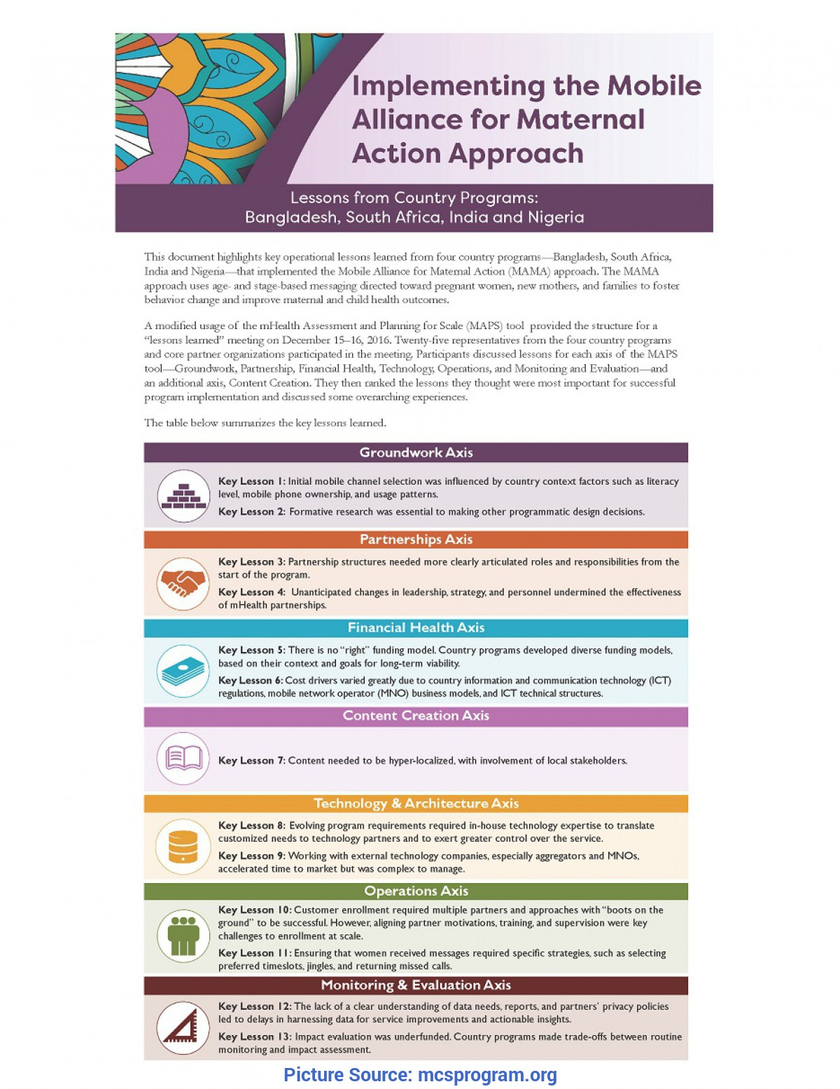 Interesting Lessons Learned Approach Mobile Alliance For Maternal Action (Mama) Lessons Learned B