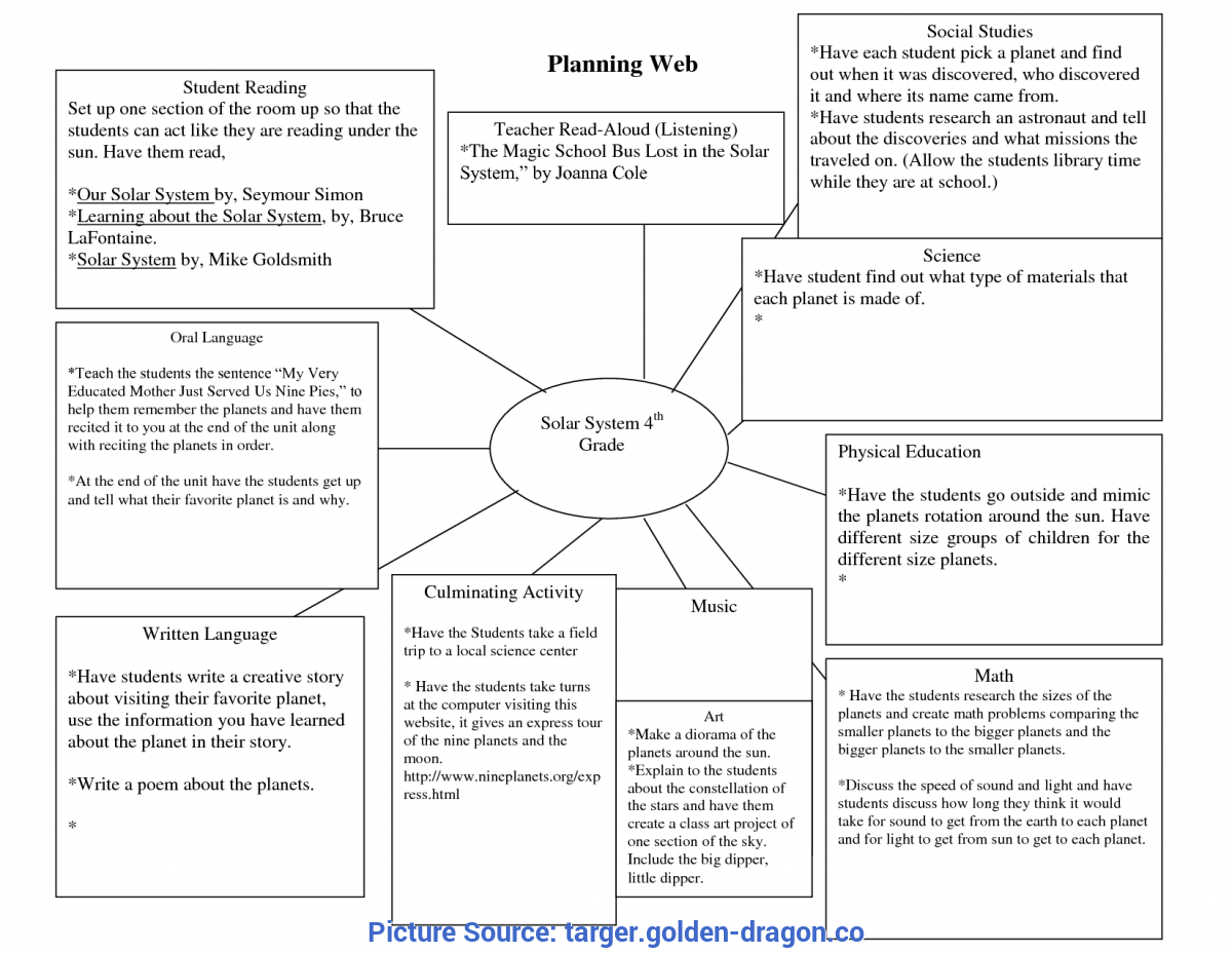 Interesting Thematic Lesson Plan Sample Thematic Lesson Plan Template - Targer.Golden-Drago