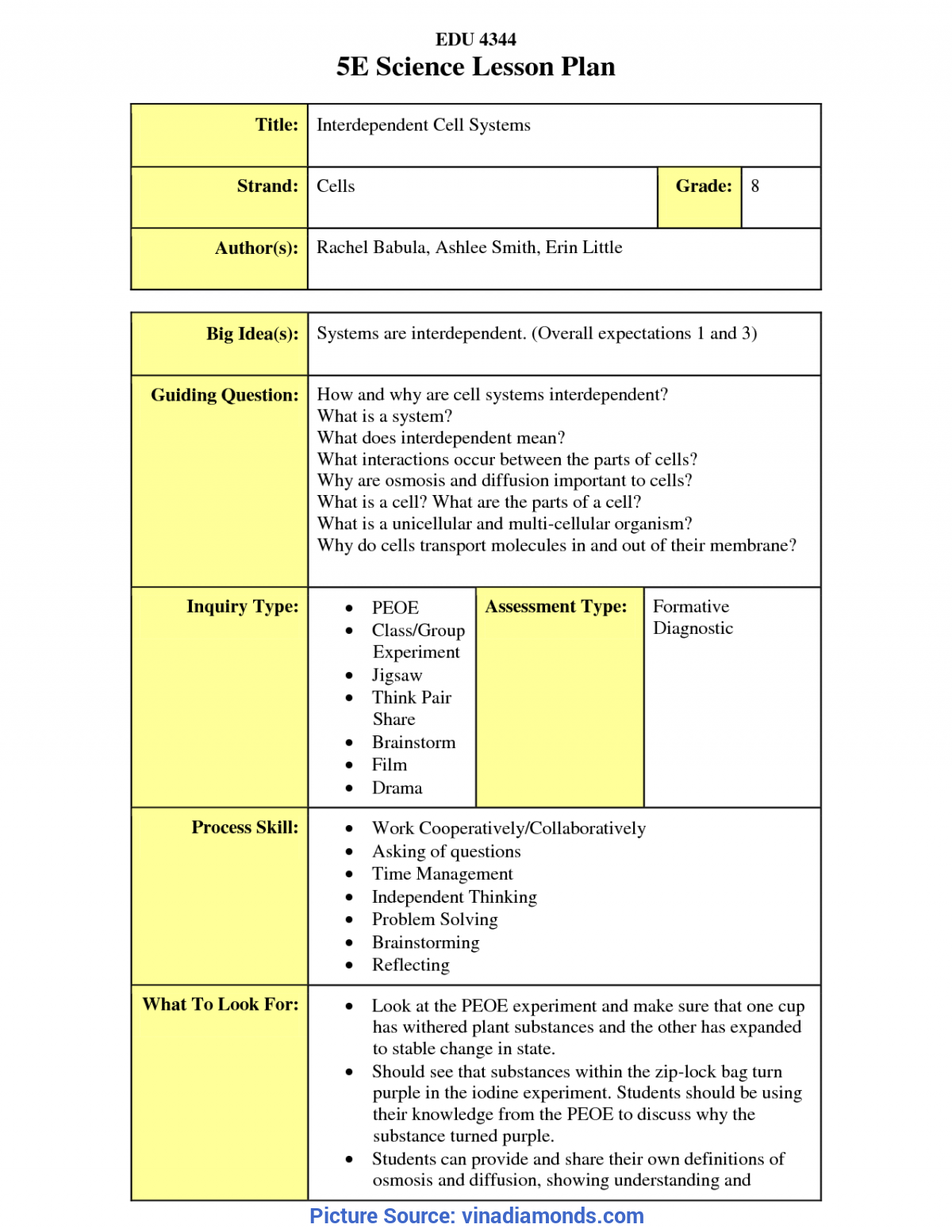 Newest Free English Lesson Plans Great Lesson Plan Template Classroom Management Best Ideas Of Fre