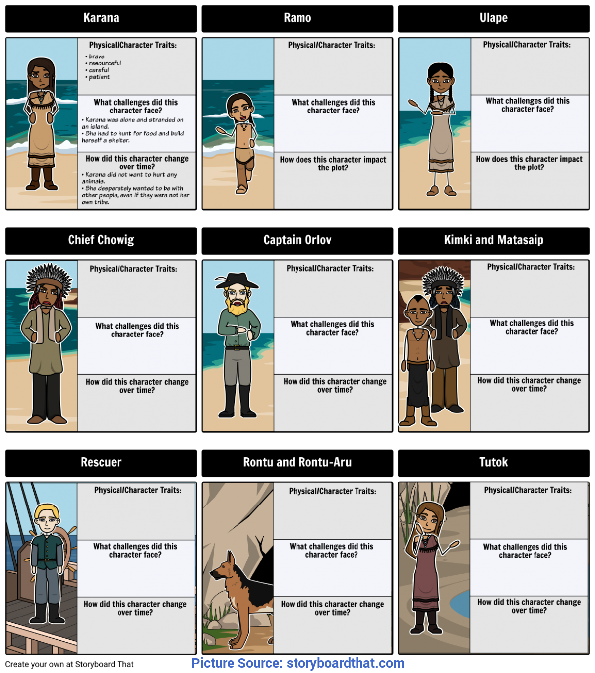 Newest Island Of The Blue Dolphins Lesson Plans Island Of The Blue Dolphins Character Map Storyb