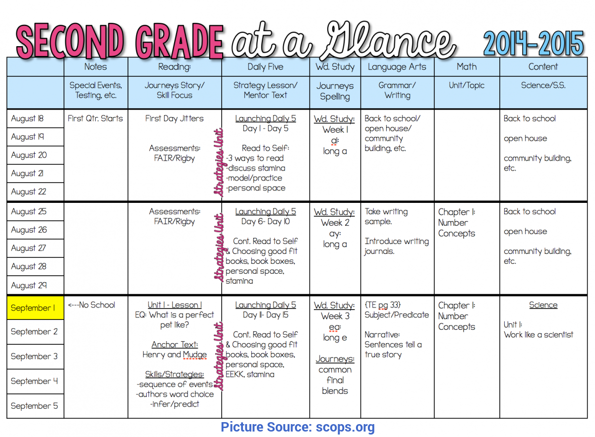 Regular Second Grade Lesson Plan Template Long Range Plans With Free Editable Downloads This Will Be S