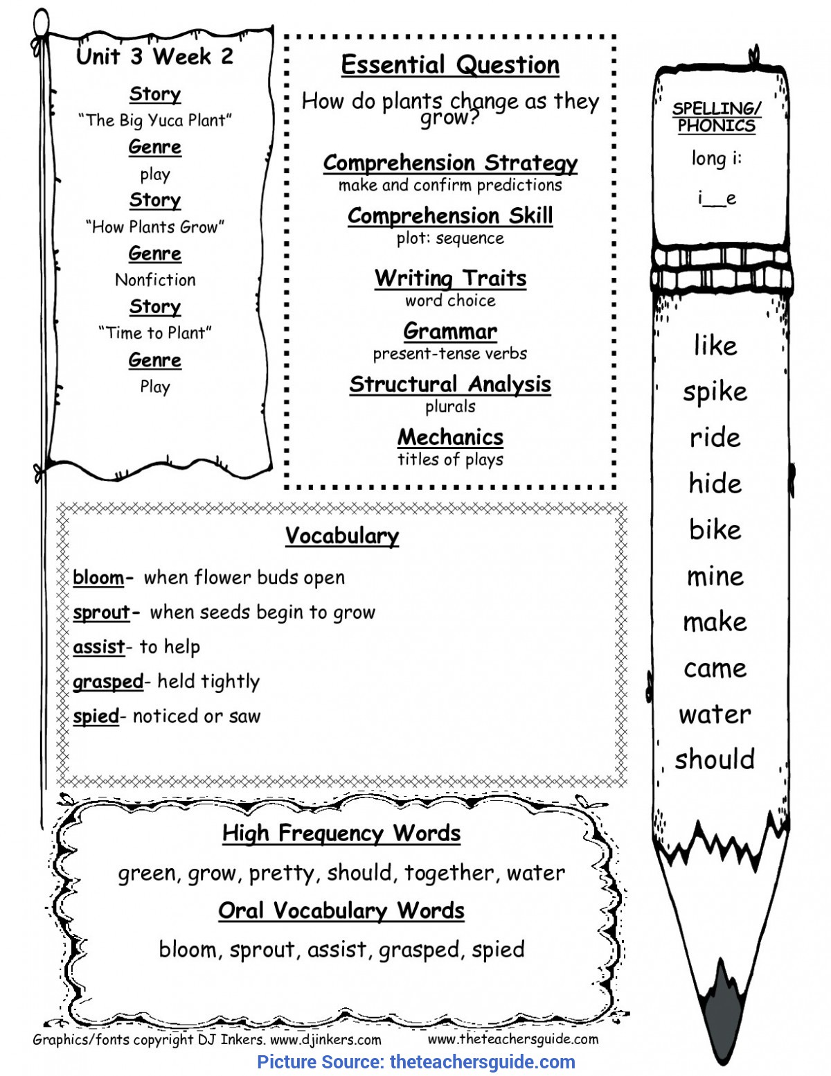 Simple 1St Grade Social Studies Unit Plans McGraw-Hill Wonders First Grade Resources And Print