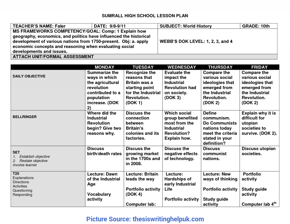 outstanding lesson plan template - great differentiated instruction lesson plan template pdf lesson plan template pdf mobawallp