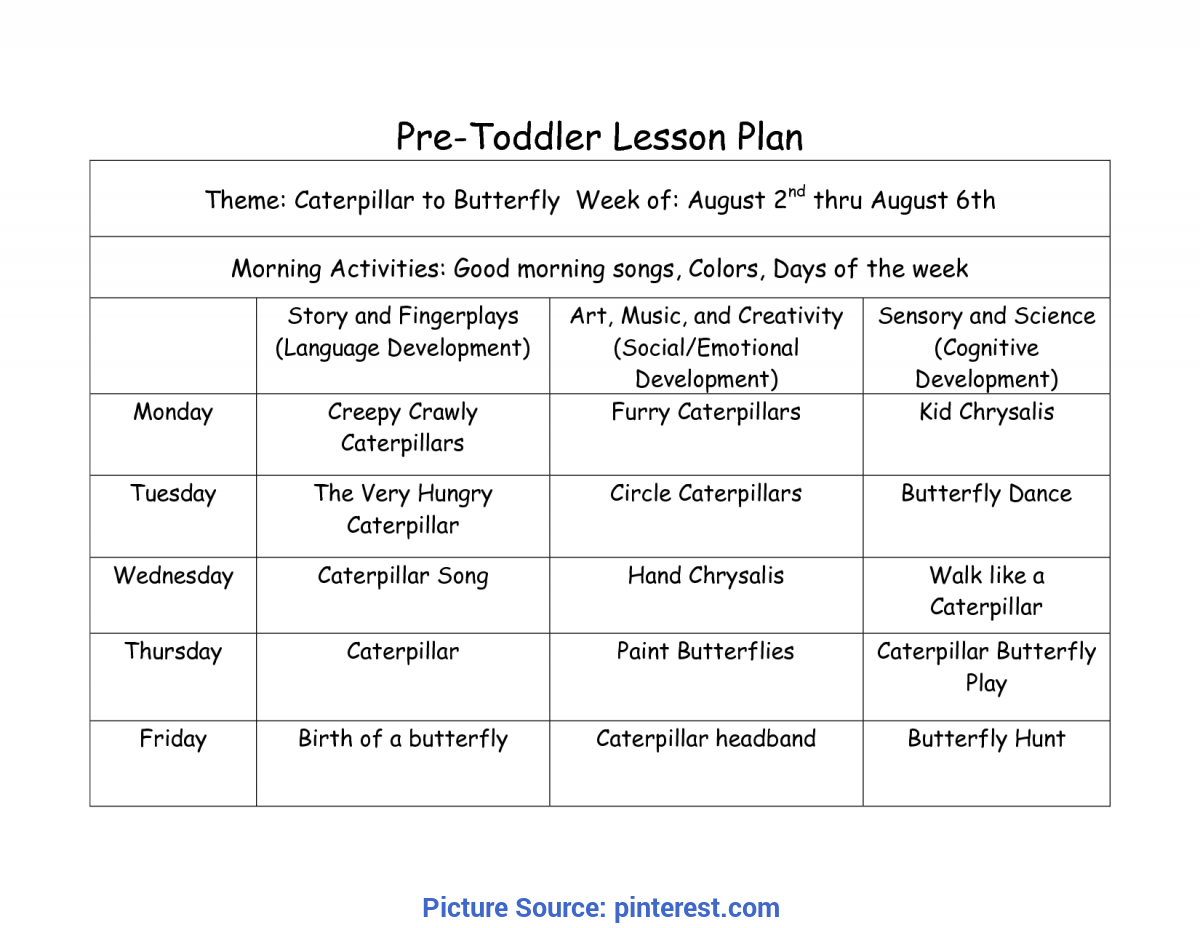Special Creative Curriculum Infant Lesson Plan Template
