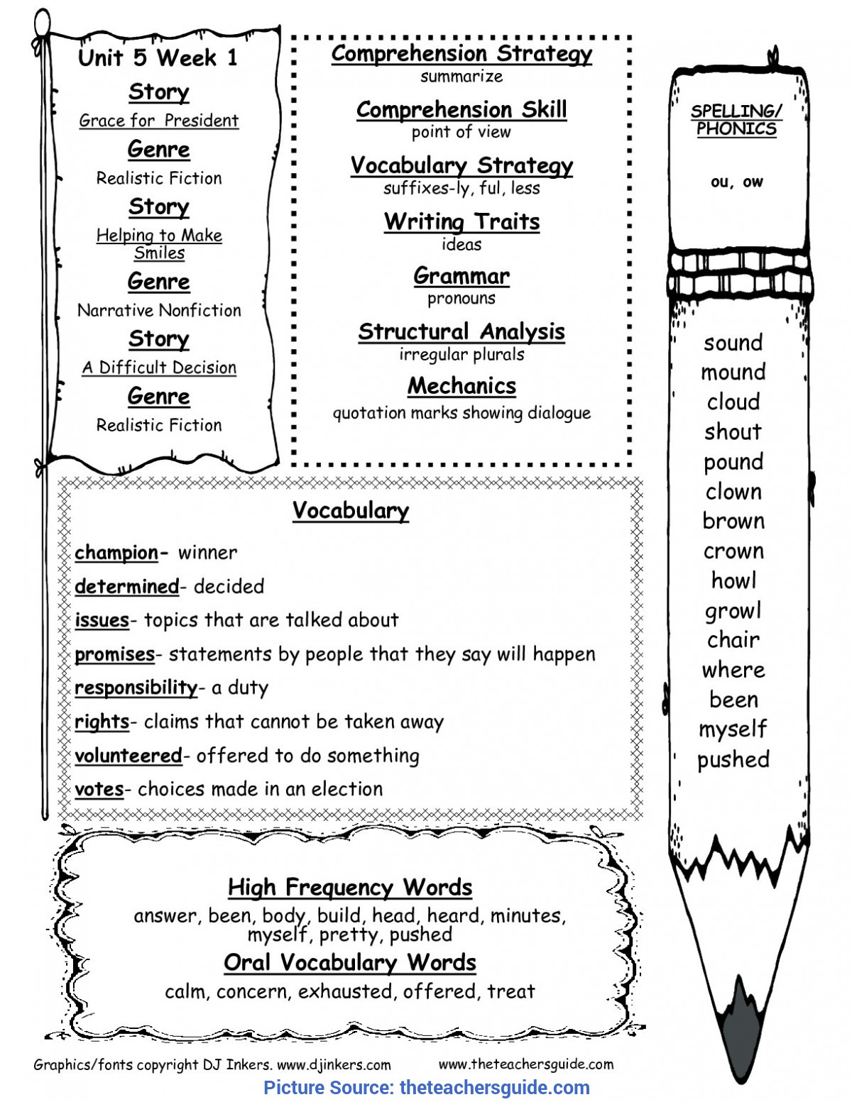 Special Daily Lesson Plan English Form 3 Week 1 Wonders Second Grade Unit Five Week One Print