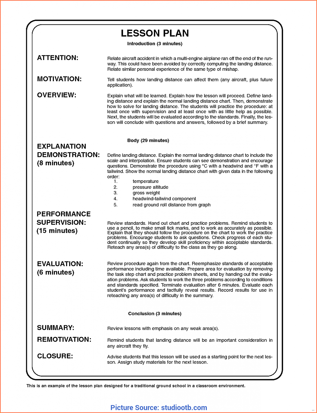 Special Obe Format Lesson Plan Sample Lesson Plan Template ...
