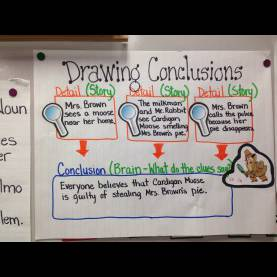 Best 3Rd Grade Lesson Plans On Drawing Conclusions Anchor Chart For Third Grade Drawing Conclusions | ~ Anchor Chart