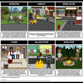 Best Fahrenheit 451 Lesson Plans Fahrenheit 451 - Plot Diagram: Create A Plot Diagram For Ra