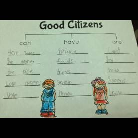 Best Good Citizen Lesson Plans 2Nd Grade The Adventures Of A K/1 Teacher: Good Citizen