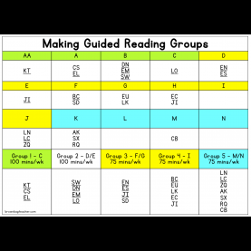 Best Guided Reading Lesson Plan Template 1St Grade Guided Reading: 1St Grade Style - The Brown Bag Tea