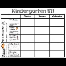 Best Kindergarten Lesson Plans Phonemic Awareness Sarah'S First Grade Snippets: Rti In Kindergarten: Abc An