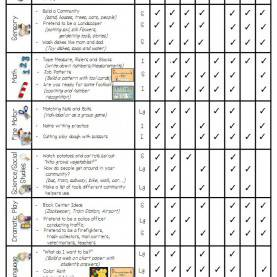 Best Lesson Plan On Community Helpers Pre-K 7 Best Lesson Plans Images On Pinterest | Preschool, Preschoo