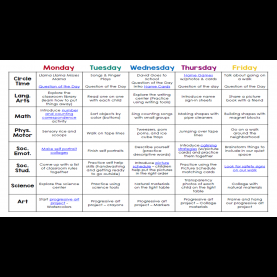 Best Physical Activities For Preschoolers Lesson Plans Preschool Ponderings: My Lesson Plans For The First Week Of Presc