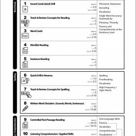Best Reading Lesson Plans With Movement Wilson Reading System Lesson Plan €? | Pintere