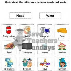 Briliant 2Nd Grade Lesson Plan On Needs And Wants 23 Best Year 2 Animals, Including Humans Lesson Plans, Worksheet